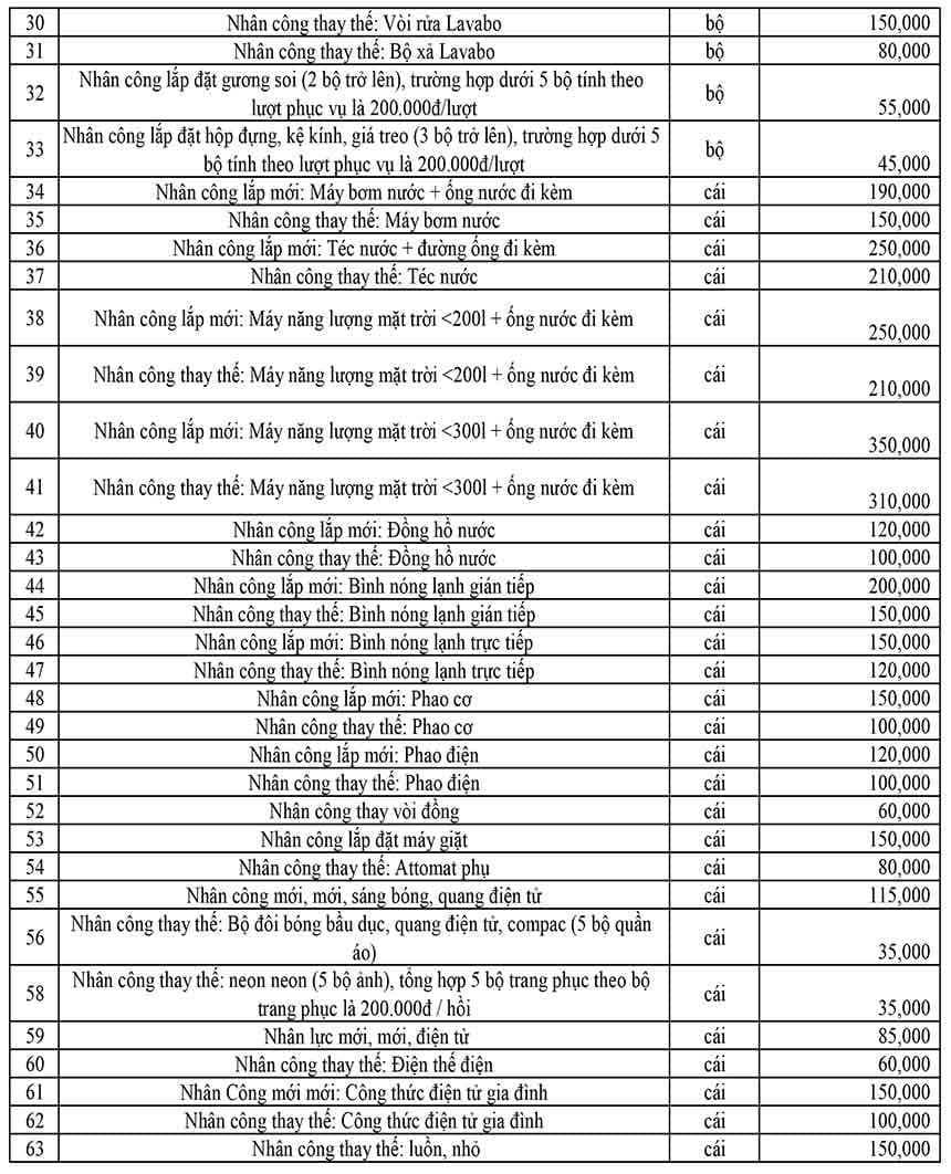 Bảng báo giá thi công điện nước tham khảo của Kisato