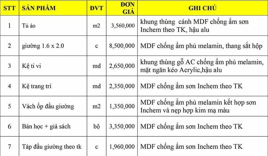 Bảng báo giá thi công nội thất phòng ngủ trẻ em chi tiết kèm giá sản phẩm