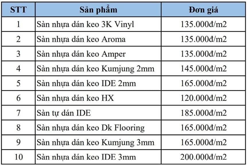 Bảng giá thi công sàn nhựa giả gỗ kèm giá vật tư