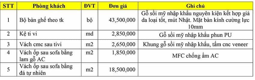 Bảng báo giá thiết kế nội thất, thi công và đồ nội thất