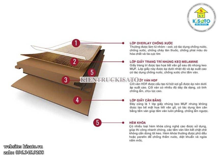 Vật liệu sử dụng thi công sàn gỗ công nghiệp